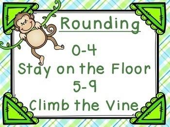 Vine Rounding