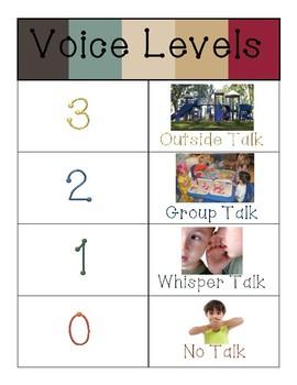 Vintage Circus (dark) Voice Level Chart