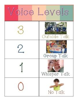 Vintage Circus (pastel) Voice Level Chart