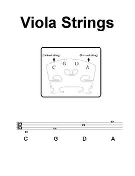 Viola Strings