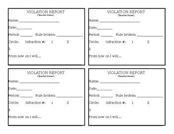 Violation Report Slips