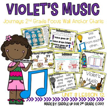 Violet's Music Focus Wall Anchor Charts and Word Wall Cards