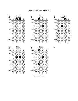 Violin Chord Chart: Key of D