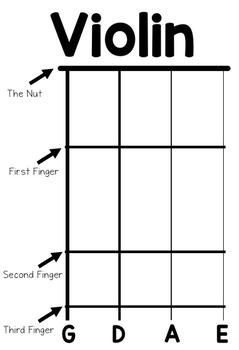 Violin Fingering Charts