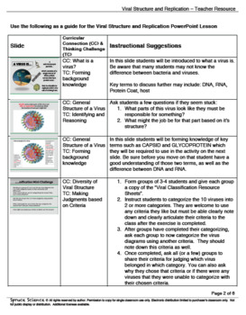 Viral Classification, Structure and Replication Unit