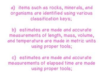 Virginia 5th Grade Science Standards