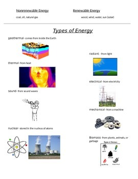 Virginia 6th (and 8th) Grade Science Study Guides