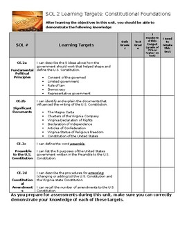 Virginia Civics and Economics SOL 2 Learning Target Sheet