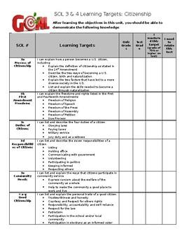 Virginia Civics and Economics SOL 3-4 Learning Target Sheet