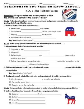 Virginia Civics SOL 5 Review Handout