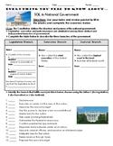 Virginia Civics SOL 6 Review Handout