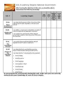 Virginia Civics and Economics SOL 6 Learning Target Sheet
