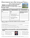 Virginia Civics SOL 7 Review Handout