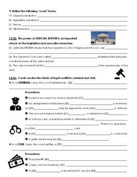 Virginia Civics SOL 9 Review Handout