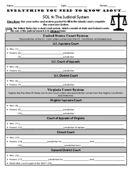 Virginia Civics SOL 9 Review Handout