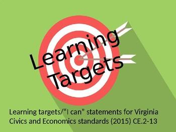 Virginia Civics and Economics Learning Targets (CE.2-13)