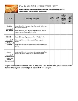 Virginia Civics and Economics SOL 10 Learning Target Sheet