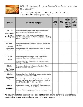 Virginia Civics and Economics SOL 13 Learning Target Sheet