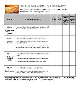 Virginia Civics and Economics SOL 9 Learning Target Sheet