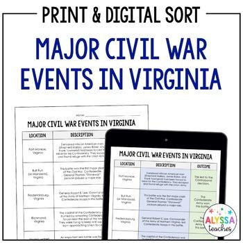 Virginia Civil War Battles Sorting Cards (VS.7b)