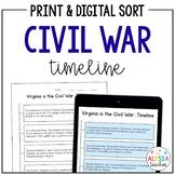 Virginia Civil War Battles Timeline Worksheet (VS.7b)
