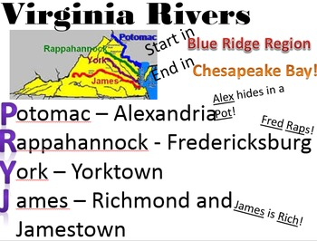 Virginia Geography Vocabulary Cards