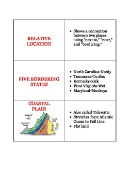 Virginia Geography and Native American Flashcards