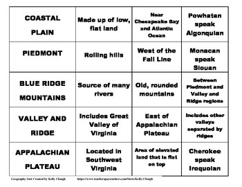 Virginia Geography and Native Americans