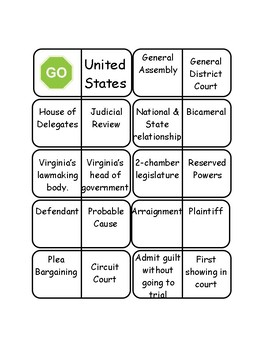 Virginia Government Dominoes Review