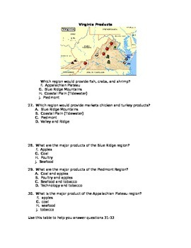 Virginia History SOL 2 and 10 History test