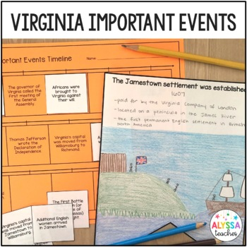 Virginia Studies Timeline and Important Events Activities