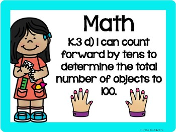 Virginia Kindergarten Standards - Math