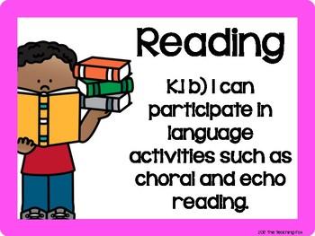 Virginia Kindergarten Standards - Reading