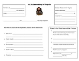 Virginia Lawmaking Process note page (CE.7C)