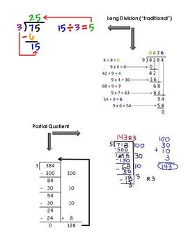Virginia Math SOL 4.4c: Division Notes