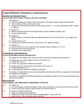 Virginia  Mathematic Standards Daily Math Review Back to School Theme 2nd Grade