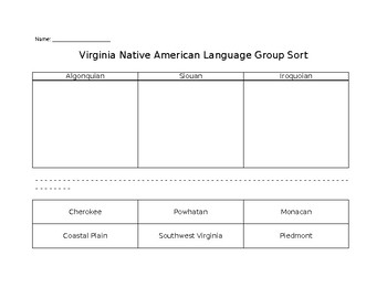 Virginia Native American Language Group Sort