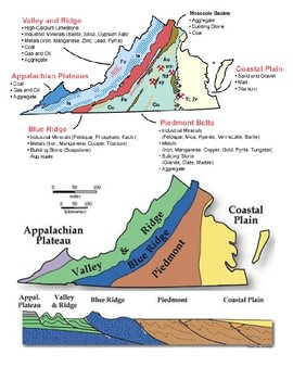 Virginia Provinces Regions and Resources Key