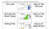 Virginia Region Sort - Virginia Studies