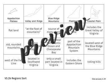 Virginia Regions VS.2b Sort