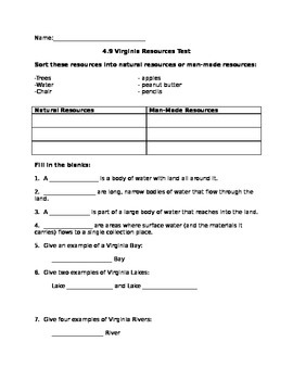 Virginia Resources Test