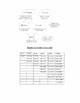 Virginia SOL 5th Grade Math Review Tip Sheet