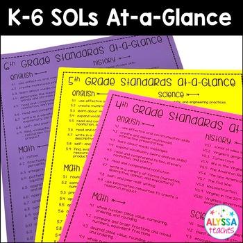 Virginia SOL At a Glance (Grades 3, 4, and 5)