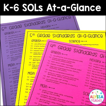 Virginia SOL At a Glance (Grades 3, 4, and 5)