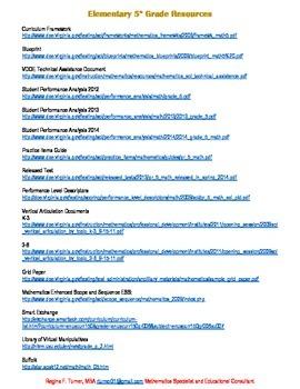 Virginia SOL Math 5 Resources
