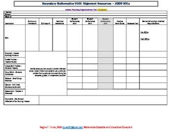 Virginia SOL Math Algebra 1 Resources