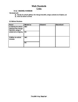 Virginia SOL Math Tracker 2nd Grade