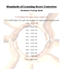 Virginia SOL Practice Test Score Converter Chart
