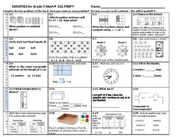 Virginia SOL Review Smarties - 3rd Grade