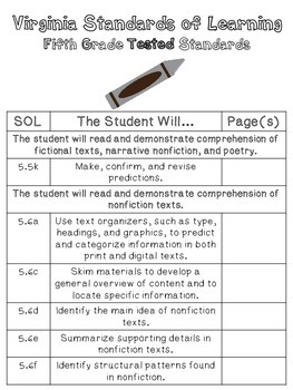 Virginia SOL State Standards Checklists